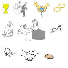 sacrement du mariage généralités sur les sacrements