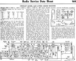 Crosley Table Radio Model 6625 6 Tube 3 Band Receiver Radio Service Data Sheet June