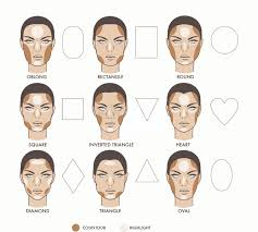makeup contouring lessons tes teach