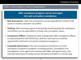 Willful Blindness Aml Anti Corruption Risks Aml Convergence 20111025