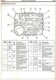 saab 93 fuse box diagram 1960 ford ranchero wiring harness fog