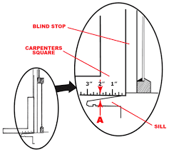 Window Blind Stop - finding your sill angle spencerworks