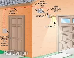 installing a motion sensor to an existing light fixture installing a remote motion detector for lighting motion detector