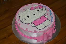cute cake decorating ideas images and photos objects u2013 hit interiors