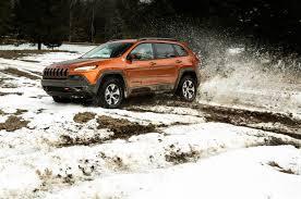 jeep cherokee trailhawk orange orange jeep cherokee trailhawk wallpaper hd 10704 download page