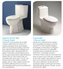 caroma profile smart 305 dual flush toilet with sink gigantic caroma dual flush toilet the original bec green