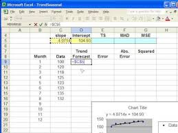 Demand Forecasting Excel Template by Trend Forecasting In Excel