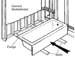 How Do You Install A Bathtub Steps To Bathtub Replacement