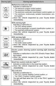 toyota corolla dashboard warning lights toyota corolla owners manual warning light and warning buzzer