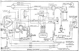 bike wiring diagram wiring diagrams schematics