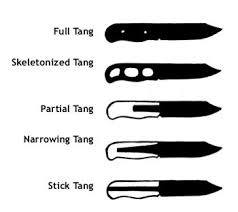 different types of kitchen knives and their uses the different parts of a knife anatomy of a survival knife