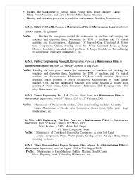 Resume For Iti Fitter Toshak Chaudhari Resume