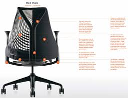 sayl task chair review savvy spending herman miller s new office