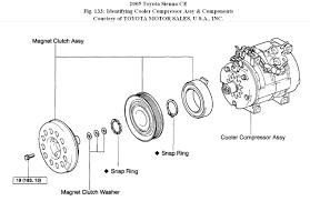 2005 toyota sienna compressor clutch intermittent engagement air