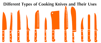 different types of cooking knives and their uses with pictures