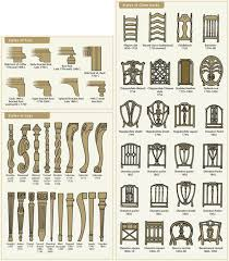 furniture styles by chicago appraisers association via little