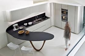 Kitchen Design Plan European Kitchen Design Dzqxh Com