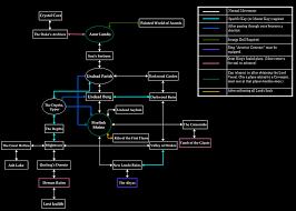 Dark Souls 2 Map Walkthrough Of Areas Dark Souls Wiki