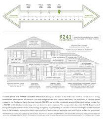 Wilson Parker Homes Floor Plans the parker home plan veridian homes