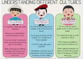 different cultures around the world frashen