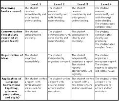 Mla Format Essays Examples Valiant Resume Its A Kind Of Magic Mla Format  Essay Example aploon