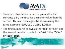 buy and bid forex bid and ask or buy and sell fx rates forex forex forex fore
