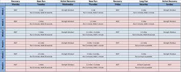 thanksgiving meal planning 5k training plan for beginner runners shape magazine