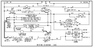 wiring diagram for kenmore gas dryer u2013 readingrat net