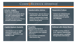 sample cra resume careers at cohnreznick cohnreznick what makes cohnreznick different from others in our profession and what should our clients come to expect when working with us
