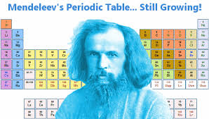 Why Was The Periodic Table Developed Dmitri Mendeleev Biography Facts And Pictures