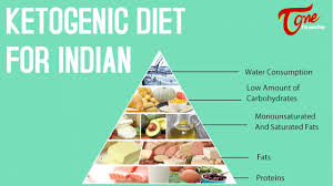 ketogenic diet for indian right diet by dr p janaki srinath