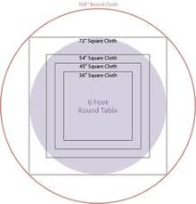 good to know table cloth for 5 foot round table seating capacity