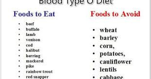 o negative blood type diet food list 28 images loss factor