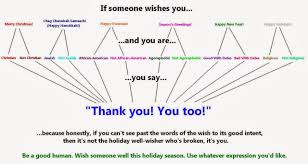 the character therapist merry vs merry winter solstice