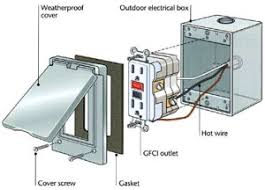installing a gfci outlet how to outdoors at panel
