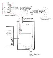 single switch light wiring diagram