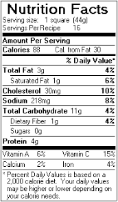 Nutrition Facts For Cottage Cheese by Vegetable Cornbread Healthy Weight Loss Recipe