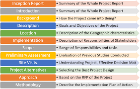 writing small dam project inception report format download template