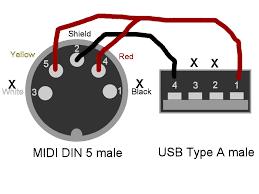 dan becker u0027s use usb to power a midi device