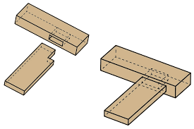 Cabinet Joint Barefaced Blind Tenon And Mortise Joint Wood Joints Pinterest