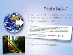 How Fast Does Light Travel Color U0026 Light