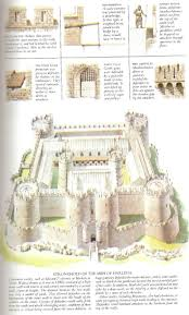 76 best medieval fortifications images on pinterest medieval