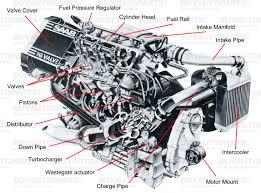 diagram of car engine parts diagram wiring diagrams instruction