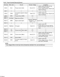 suzuki wagon r fuse box ducati 999 fuse box u2022 panicattacktreatment co