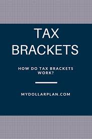 nys tax table what are tax brackets and how do tax brackets work