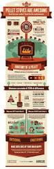 19 best small pellet stoves images on pinterest wood pellet