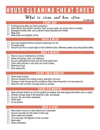 spring cleaning cheat sheet printable one good thing by jillee