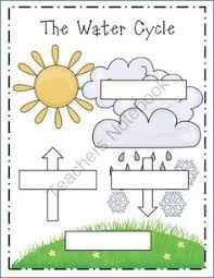 water cycle activities water cycle activities water cycle and