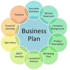4 essential components of a business development plan template