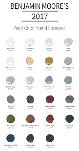 trending colors for 2017 paint color trends of 2017 see what colors are leading the way